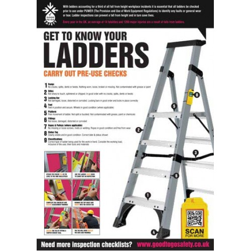 Ladder Inspection Checklist Poster
