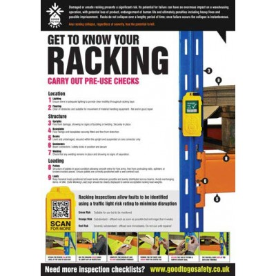 A2 Racking Inspections Checklist Poster