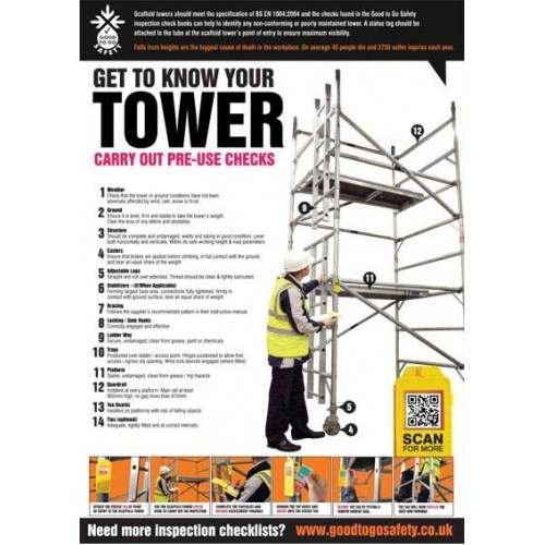 scaffold tower inspection checklist poster