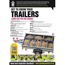 A2 Trailer Inspection Checklist Poster