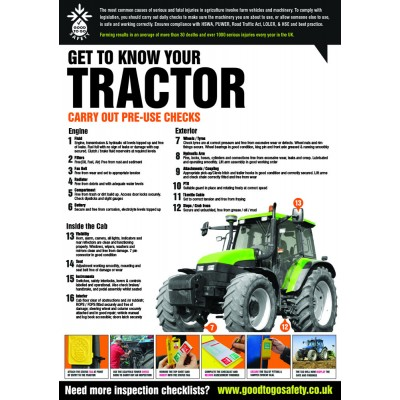 A2 Tractor Inspection Checklist Poster