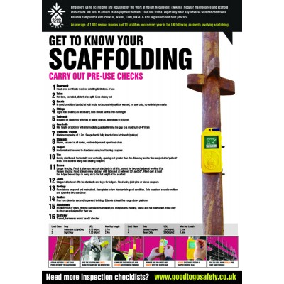 A2 Scaffolding Inspection Checklist Poster