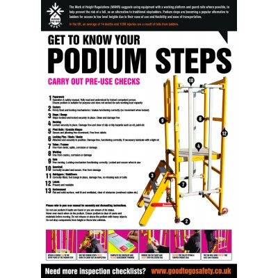 A2 Podium Step Inspection Checklist Poster