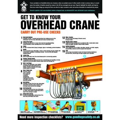 A2 Overhead Crane Inspection Checklist Poster