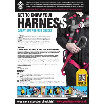 A2 Harness Inspection Checklist Poster